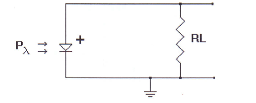 Basic Photovoltaic Circuit