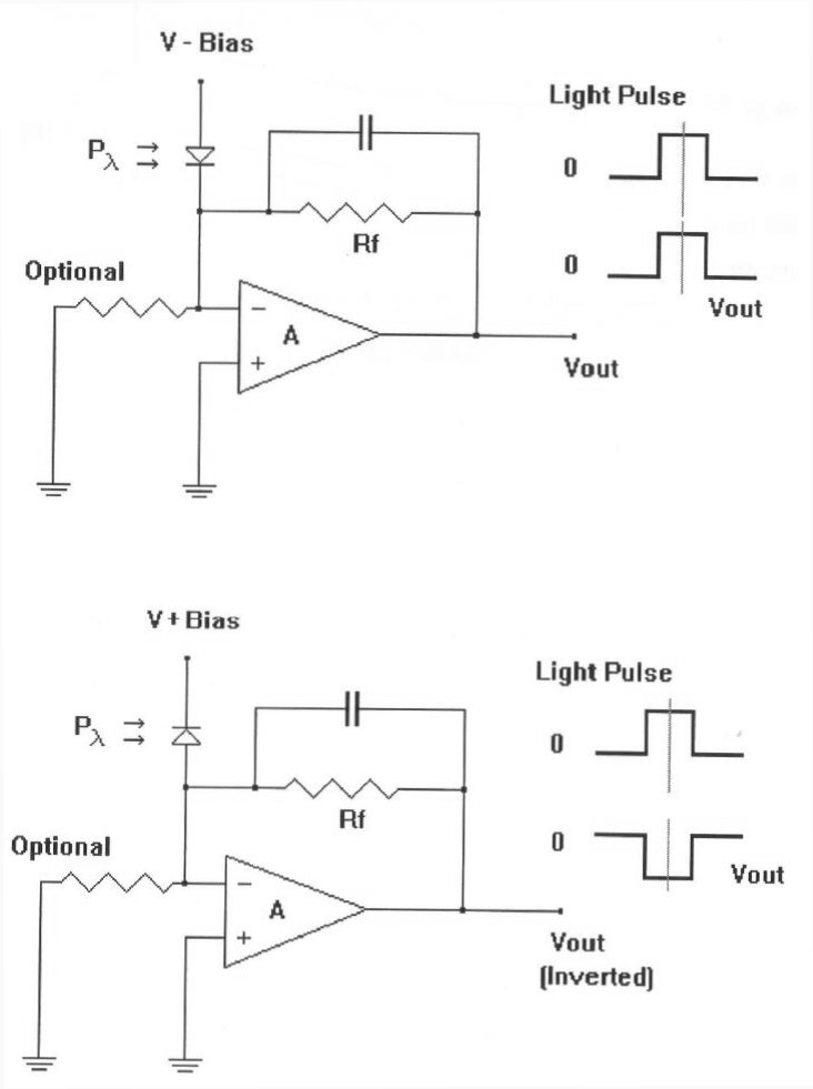 Photoconductive Operation